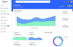 A Database Template Contains Pre Built 19 Best React Dashboard Templates For Killer Applications 2018