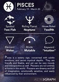 Geek Zodiac Chart Astrograph Pisces In Astrology