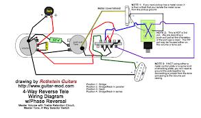 fender twisted tele pickup wiring diagram wiring diagram and tele neck pickup