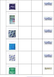Condoms Size Chart Trojan Condoms Size Chart Trojan Condom Size Chart Trojan