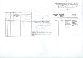 План контрольной работы УФК по Тамбовской области Изменения в План контрольных мероприятий Управления Федерального казначейства по Тамбовской области на 2017 год jpg 742 2 КБ