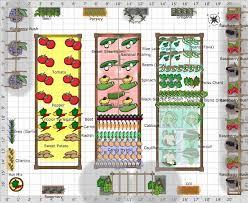 garden plans kitchen garden potager the old farmer 039