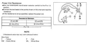 scag turf tiger wiring diagram scag wiring diagrams cars scag turf tiger wiring diagram scag wiring diagram pictures