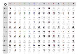 Korean Alphabet Chart Printable Www Bedowntowndaytona Com