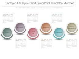 Life Cycle Chart Template Employee Life Cycle Chart Powerpoint Templates Microsoft