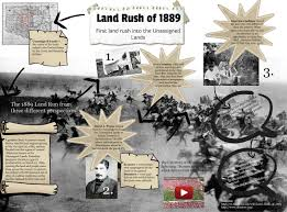 Image result for Land Rush of 1889