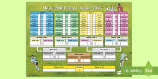 Rugby World Cup Wall Chart
