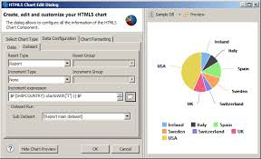 Example Of A Pie Chart Jaspersoft Community