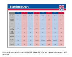 Soccer Ball Size Chart Soccer Ball Size Chart World Of Reference
