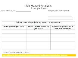 Monthly Safety Audit Report Safety In Design Report Template
