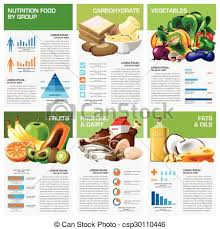 Nutrition Food Chart Health And Nutrition Food By Group Infographic Chart Diagram