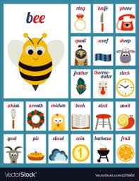 Phonemes And Graphemes Chart Spelling Rules 44 Phonemes Mrs Judy Araujo Reading