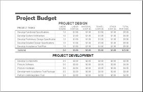 free downloadable budget software project budget spreadsheet aljerer lotgd com