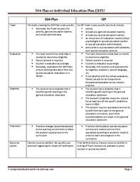 504 And Iep Comparison Chart Comparison Of 504 Plan And Iep