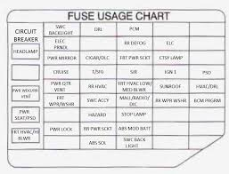 pontiac trans sport 1997 fuse box diagram auto genius pontiac trans sport 1997 fuse box diagram