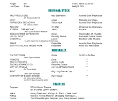 Musical Theatre Resume Template Licensing Officer Sample Resume