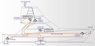 panbo the marine electronics hub bep czone 1 distributed power bep czone sample system diagram2 jpg