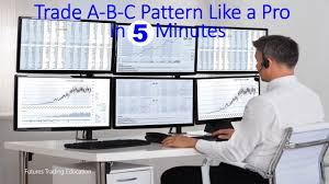 Trade A B C Pattern Like A Pro In 5 Minutes