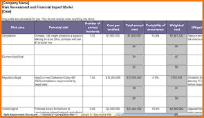 Project Risk Management Template. Project Management Gap Analysis ...