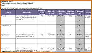 Project Risk Management Template. Project Management Gap Analysis ...