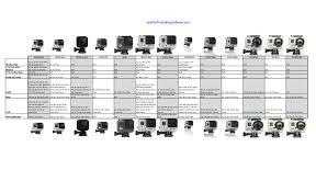 Gopro Hero 5 Comparison Chart Gopro Comparison Chart