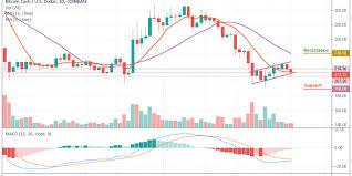 Bitcoin Cash Price Analysis Bch Usd Bears Push The Price