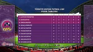 Trabzonspor – Kocaelispor E-Spor TEF Ligi maçı! (CANLI) - Ajansspor.com