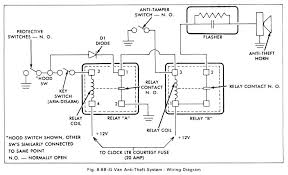gmc van wiring diagram dolgular com 1979 ford f150 turn signal wiring diagram at 1979 Ford Van Wiring Diagram