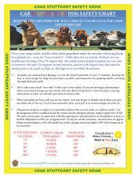Car Temperature Dog Safety Chart Stuttgartcitizen Com