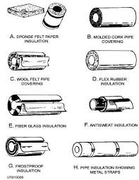 Types Of Pipes Figure 4 24 Types Of Pipe Insulation