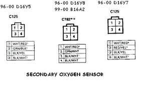 99 honda civic fuse box layout engine wiring sensor connector guide 99 Honda Civic Fuse Diagram 99 honda civic fuse box layout engine wiring sensor connector guide 1999 diagram name views size