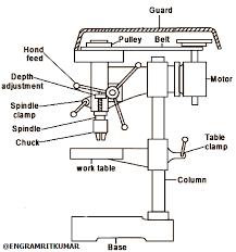 Tie Rod End Taper Chart 73 Precise Machine Taper Chart