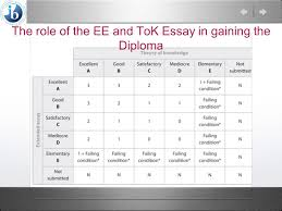 pay to get essays written uk wxtiles tok essay title top tok essay title 5
