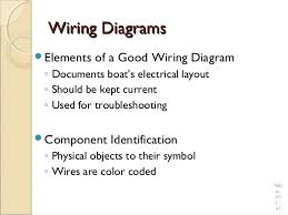 electrical wiring practices and diagrams wiring diagramswiring