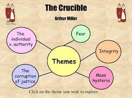 the crucible arthur miller ppt  36 the crucible arthur miller