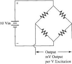 load cell diagram wiring diagram site electrical circuits for load cell sensors load cells for scales load cell diagram