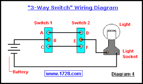 3 way switch wiring diagram pdf 3 image wiring diagram 2 way switch wiring diagram pdf jodebal com on 3 way switch wiring diagram pdf