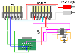 rca connector wiring diagram rca to usb cable wiring diagram how to make a vga to component cable at Vga To Rca Wiring Diagram