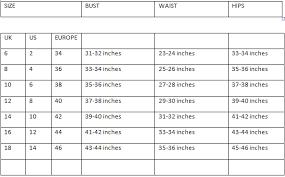 Chanila Size Chart Do You Know Your Body Size