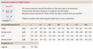 Compression Socks Sizes Chart Mediven Elegance Compression Tights