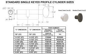Euro Cylinder Size Chart Paradigmatic High Pressure Cylinder Sizes Chart Oxygen