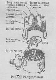 Дипломная работа Устройство и принцип работы автомобиля ЗиЛ  При малом зазоре происходит сильное искрение между контактами их обгорание и как следствие перебои на всех режимах работы двигателя
