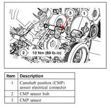 2011 ford focus wiring diagram 2009 ford focus wiring diagram 2011 08 ford f 150 camshaft position sensor location on 2011 ford focus wiring diagram