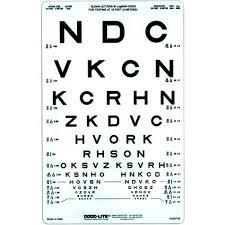 Logmar Chart Sloan Letters Chart Translucent Eyesfirst Eu