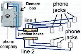 phone wiring diagrams wiring diagram telephone wiring standards figure 2 another diagram