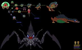 Metroid Evolution Chart Metroid Evolution Chart Related Keywords Suggestions