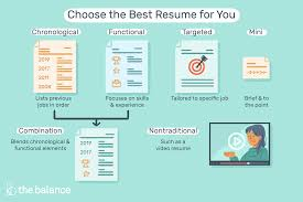 These 530+ resume samples will help you unleash the full potential of your career. Best Resume Examples Listed By Type And Job