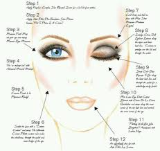 Make Up Application Guide In 2019 Beauty Makeup Makeup