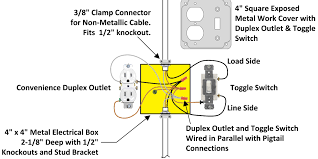 wiring diagram for a double receptacle duplex outlet deltagenerali me how to wire an attic electrical outlet and light junction box wiring new duplex diagram