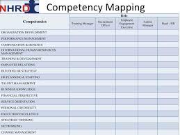 Employee File Checklist Employee File Checklist Template Organization